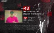 Тайгер Вудс: В погоне за историей / Tiger Woods: Chasing History - Фильм