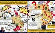 Слабоумные супермены америки. Москва готова свергнуть Алиева и Пашиняна | Душенов. Прямая речь #18