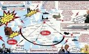 Американский ультиматут предъявлен. Война или позор: что выберет Россия? | Душенов. Прямая речь #14
