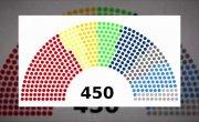 Выборы-выборы, кандидаты... Госдума как совещательный орган для президента