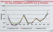 Политэкономический обзор. Россия. Итог.