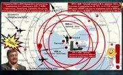 Душенов 201. Грубый русский отлуп США на Дальнем Востоке. Зато бомбы Израиля стали нежнее