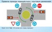 Для всех тупых! Правила проезда перекрестков с круговым движением