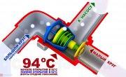 Система охлаждения двигателя автомобиля. Общее устройство.