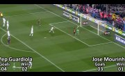 Guardiola vs Mourinho  Head-To-Head (2009-2012)