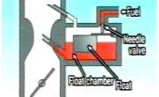 Топливная система - Карбюратор