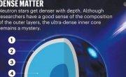 Как заглянуть внутрь нейтронной звезды