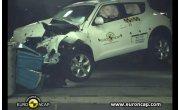 Euro NCAP - 2011 Nissan Juke - crash test